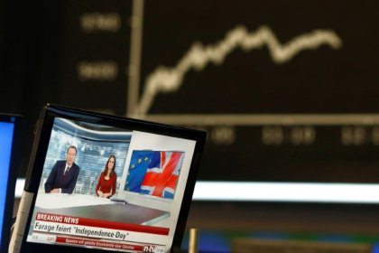 Stocks up, formal Brexit start casts shadow over sterling