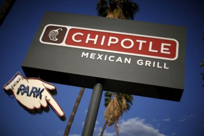 Analysts cut Chipotle stock target, question menu price hikes
