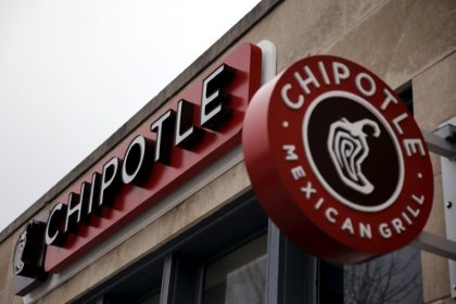 Chipotle recovery seen dragging on, shares sink