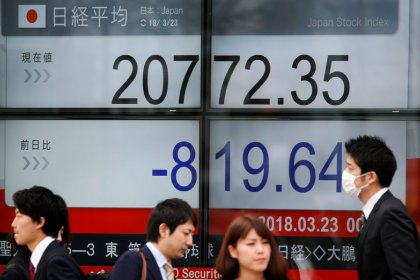 Global stocks on edge, oil soars on escalating Middle East tensions