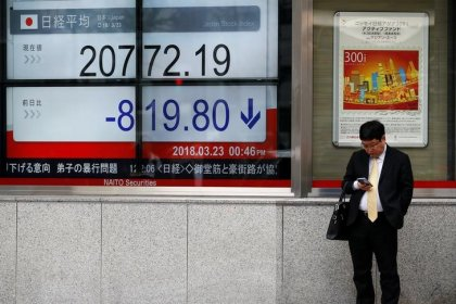 Nikkei drops as hawkish Fed and trade concerns curb risk appetite