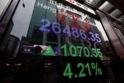 Рынки акций Китая и Гонконга выросли в надежде на меры стимулирования экономики КНР
