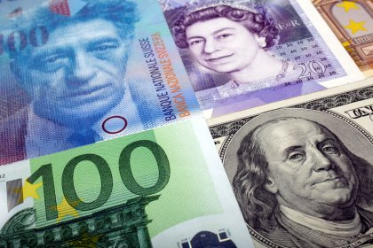 Calendario Economico Investing Italiano.Investing Com Quotazioni Titoli Notizie Finanziarie