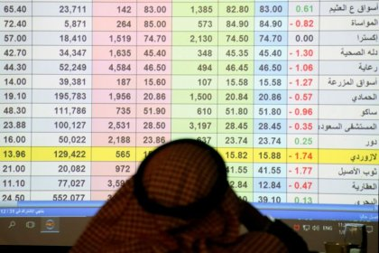 بورصات الخليج الرئيسية مستقرة؛ وأرامكو عند أقل سعر منذ الطرح