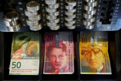 Швейцарский франк упал до минимума к евро с января 2015 года