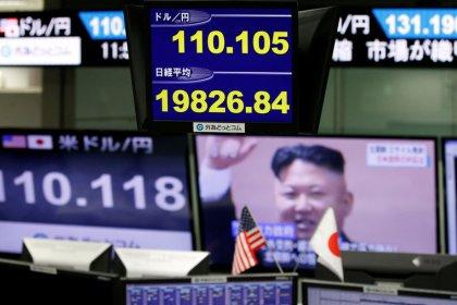 North Korea war cries stifle stocks, euro still groggy