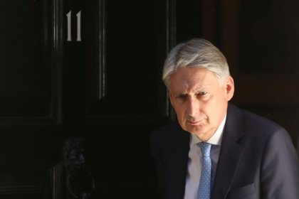 UK budget surplus in July eases headache for Hammond