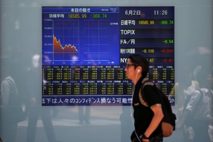Asian shares rebound even as Sino-U.S. trade tensions intensify