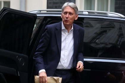 UK budget gap shrinks, but leeway still limited for Hammond