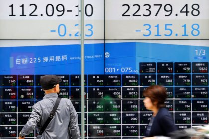 Global shares sink towards one-year low as bears bite again