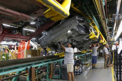 U.S. manufacturing production increases; headwinds growing