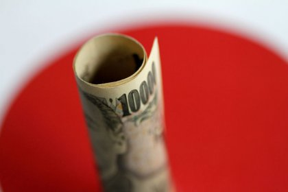 Yen's surge is a red flag for world markets