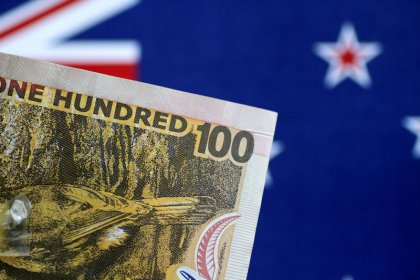 Australia, NZ dollars firm as Sino-U.S. talks extended