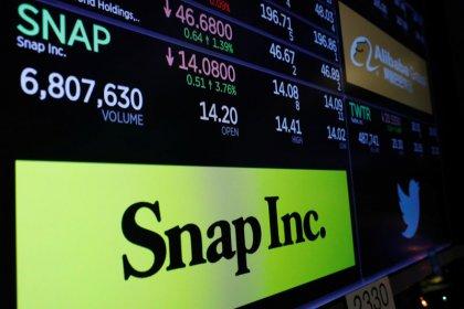 Ações da Snap desabam após saída de 2º CFO em um ano