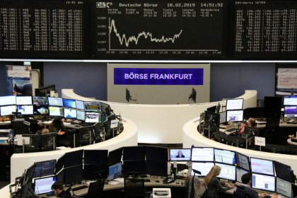 Global shares up, Aussie dollar rebounds, Brent hits 2019 high