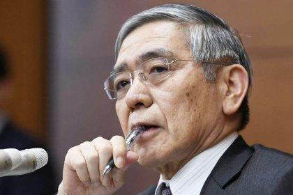 Kuroda says BOJ will mull easing if economy loses momentum - Asahi