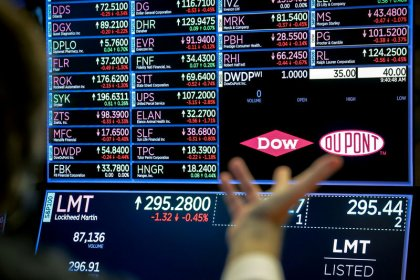 U.S. corporate breakups could be catalyst to change Dow index