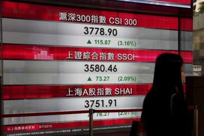 Índices da China interrompem 6 dias de ganhos por realização de lucros e preocupação comercial