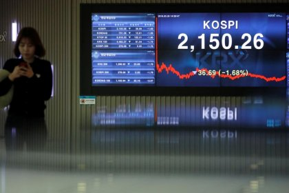 Shares drop, gold surges as investors scurry for safety