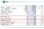 【現場直擊】中國移動:寬帶業務隨喜人,智慧家庭才是核心