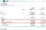 獲註資逾22億港元,阿里健康的資金吃緊或緩解