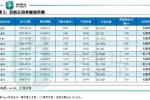 南京建工28.4億信託違約,民營企業遭難誰之過?