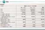 【現場直擊】安莉芳控股(01388-HK):門店、網店、批發三管齊下衝銷量