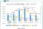 前三季度净利预下滑74.88%,鞍钢股份净利降速时代来临?