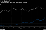 Goldman Says Gold Beats Bitcoin as Bank Weighs Fear and Wealth