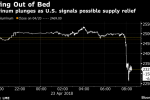 Aluminum Drops Most in Seven Years as U.S. Signals Rusal Relief