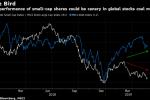 Stocks, U.S. Futures Drop as Trade Worries Deepen: Markets Wrap