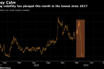 Pound Looks Placid in Brexit Break Before Parliament Meets Again