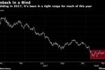 After Dollar's Jarring Plunge, Traders Face a 2018 Straitjacket