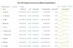 Bitcoin Yükselişini Sürdürüyor – Kripto Para Piyasası Kırılmanın Eşiğinde Mi?