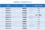 河南政府工作报告提出加速气化乡村等目标 大行看好天伦燃气(01600)布局