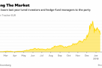 Let's Hope Crypto Hedge Funds Can Handle a Bitcoin Bust: Gadfly