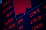 Global Stock Rout Eases as U.S. Futures Swing: Markets Wrap