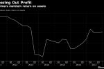 Myopic Gold CEOs Geta Tongue-Lashing From Randgold's Bristow
