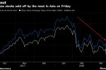 Japan Bulls Can't Evade Tariffs Nor a $200 Billion Stock Wipeout