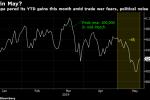 BlackRock Bets on 'Cheap' Markets in Brazil andArgentina