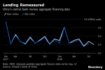 China's Slower Credit Growth Underscores Worries Over Economy