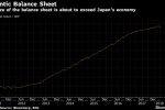 IMF Says Bank of Japan Should Stick to Path on Inflation Target