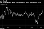Goldman Gets Bearish After Australia's 18% Stock-Market Rally