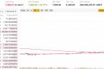 Tether Balonu Sonrasında Bitcoin Yönünü Arıyor