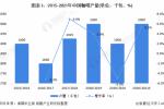 2020年中国咖啡行业发展现状及市场前景分析 人均咖啡消费量达12杯/年