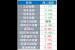 """环球市场:美股结束连续三日下跌,特斯拉发布""""4680""""电池"""