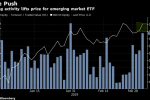 One Investor Makes $211 Million EM Bet in ETF's Top 2019 Trade