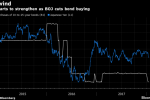 Yen Emerges as Top Currency Wager for Fund Bets on BOJ Shift