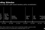 ECB Officials Are Said to Not Rule Out June Meeting to Tweak QE