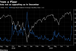 Volatility Erupts Everywhere as Trade War Becomes a Currency War